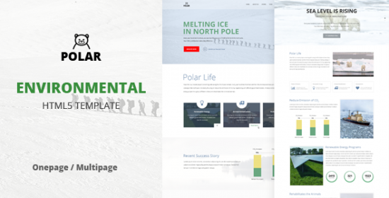 polar responsive environmental template