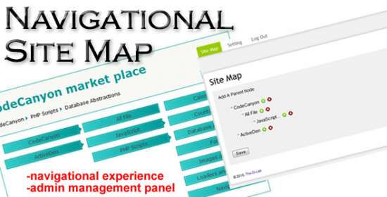 navigational website map